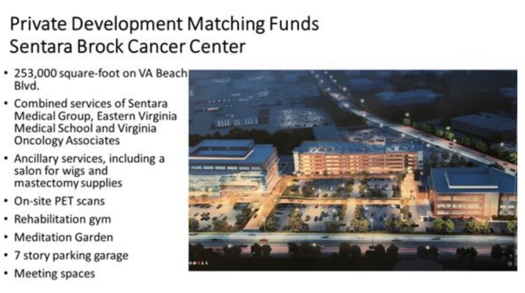 SENTARA Brock Cancer Center Private Development Partnership Match Project